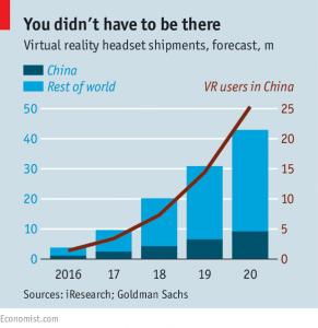 VR stats 2017